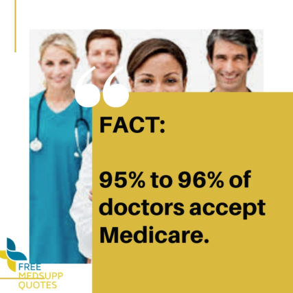 95% to 96% of doctors accept Medicare